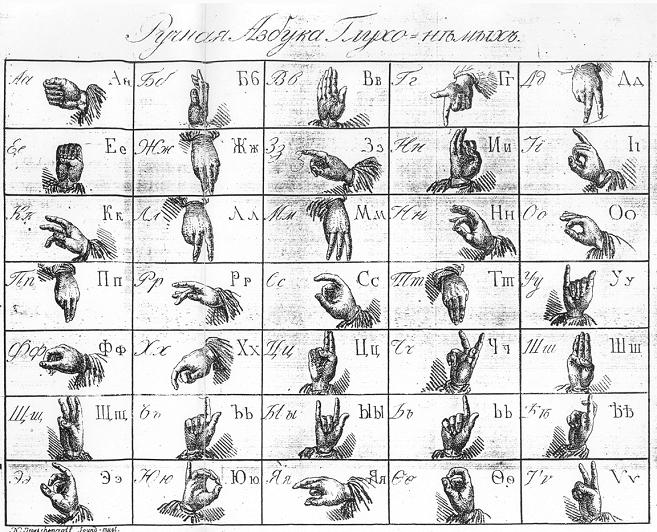 Азбука для глухих в картинках